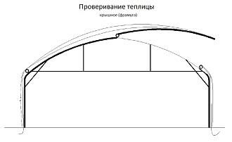 ООО «УЛТ-Оснастка». Теплицы сельскохозяйственные